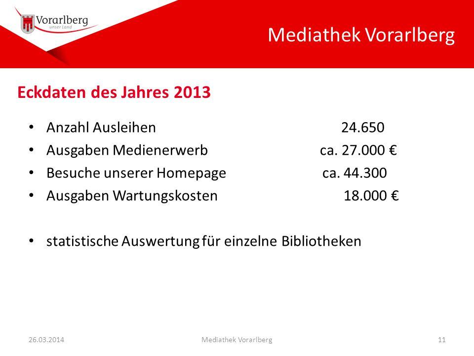 Mediathek Vorarlberg Anzahl Ausleihen 24.650 Ausgaben Medienerwerb ca. 27.000 € Besuche unserer Homepage ca. 44.300 Ausgaben Wartungskosten 18.000 € s