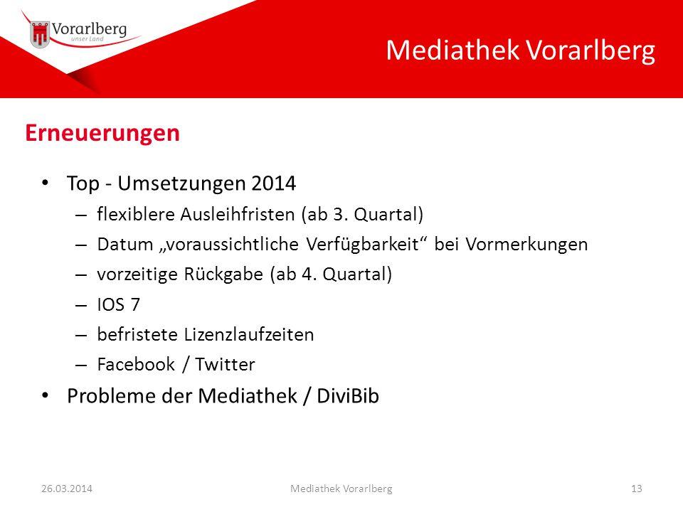 """Mediathek Vorarlberg Top - Umsetzungen 2014 – flexiblere Ausleihfristen (ab 3. Quartal) – Datum """"voraussichtliche Verfügbarkeit"""" bei Vormerkungen – vo"""