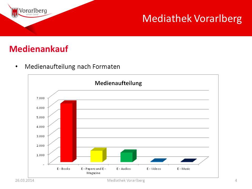 Mediathek Vorarlberg Medienaufteilung nach Formaten 26.03.2014Mediathek Vorarlberg4 Medienankauf