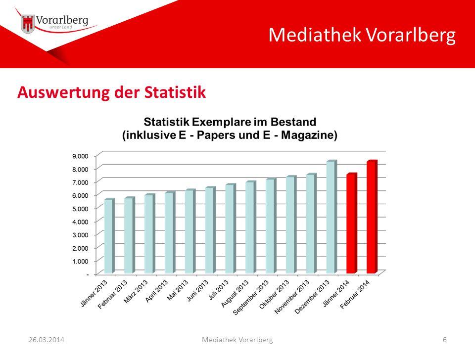Mediathek Vorarlberg 26.03.2014Mediathek Vorarlberg6 Auswertung der Statistik
