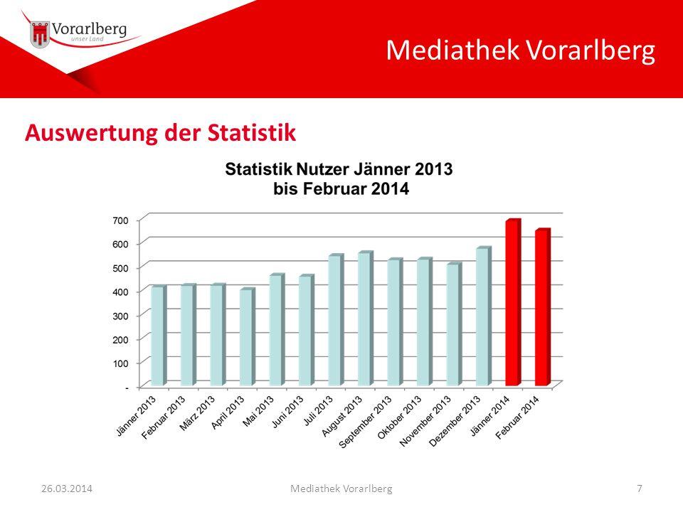Mediathek Vorarlberg 26.03.2014Mediathek Vorarlberg7 Auswertung der Statistik
