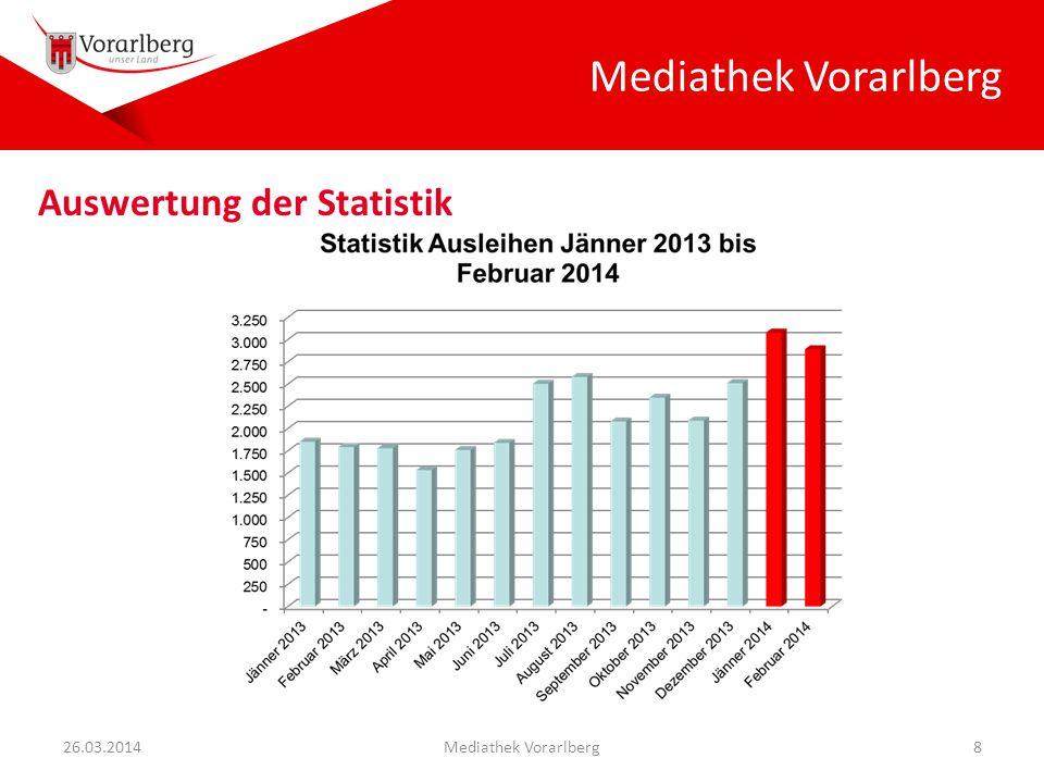 Mediathek Vorarlberg 26.03.2014Mediathek Vorarlberg8 Auswertung der Statistik