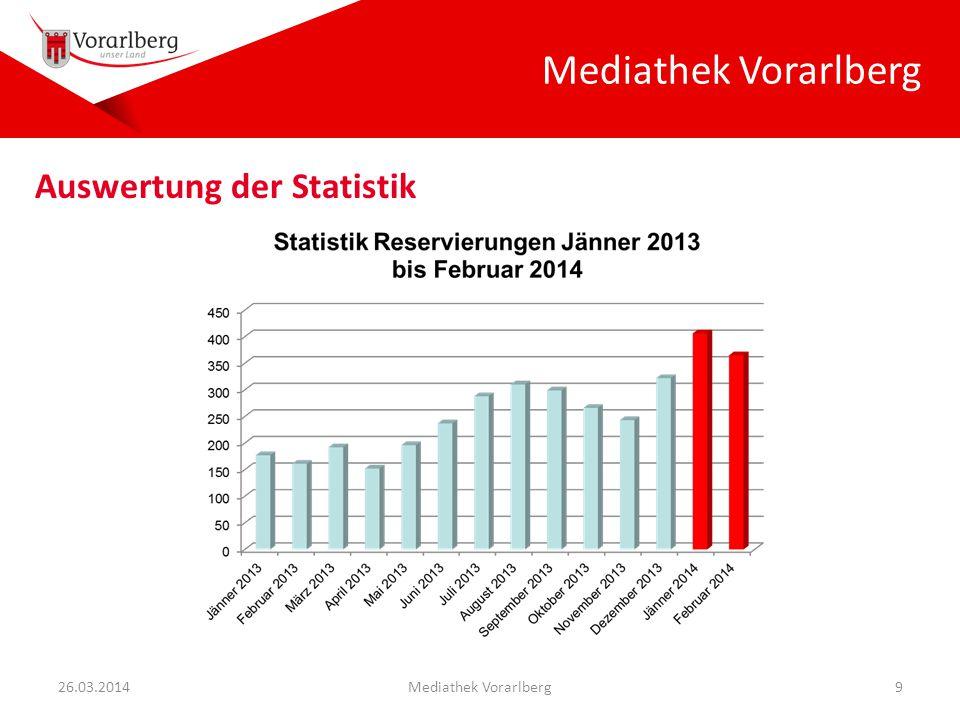 Mediathek Vorarlberg 26.03.2014Mediathek Vorarlberg9 Auswertung der Statistik