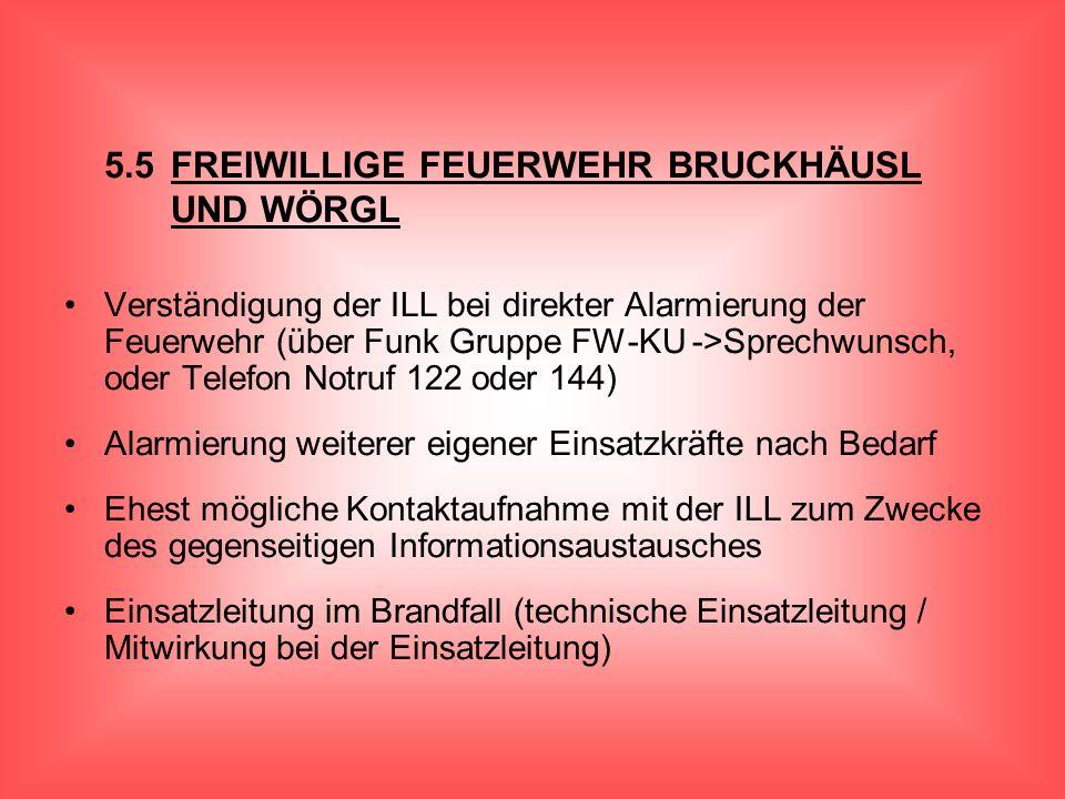 5.5FREIWILLIGE FEUERWEHR BRUCKHÄUSL UND WÖRGL Verständigung der ILL bei direkter Alarmierung der Feuerwehr (über Funk Gruppe FW-KU ->Sprechwunsch, ode