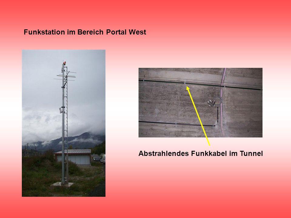 Funkstation im Bereich Portal West Abstrahlendes Funkkabel im Tunnel