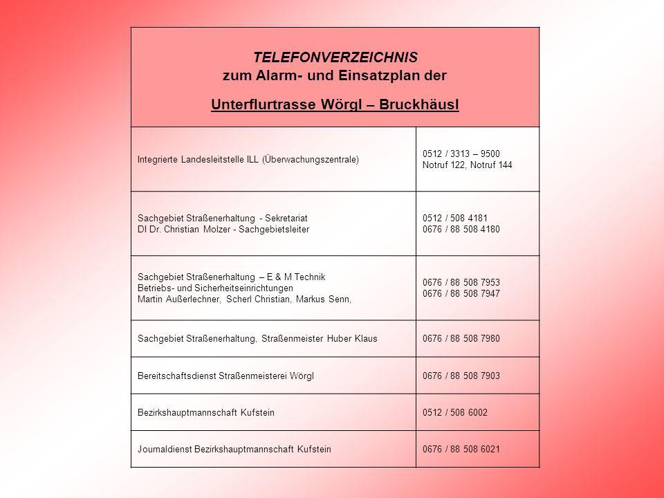 TELEFONVERZEICHNIS zum Alarm- und Einsatzplan der Unterflurtrasse Wörgl – Bruckhäusl Integrierte Landesleitstelle ILL (Überwachungszentrale) 0512 / 33