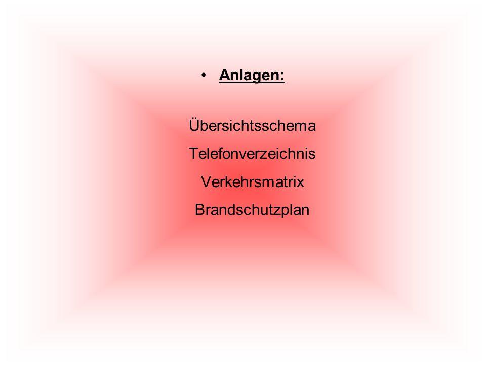 Anlagen: Übersichtsschema Telefonverzeichnis Verkehrsmatrix Brandschutzplan