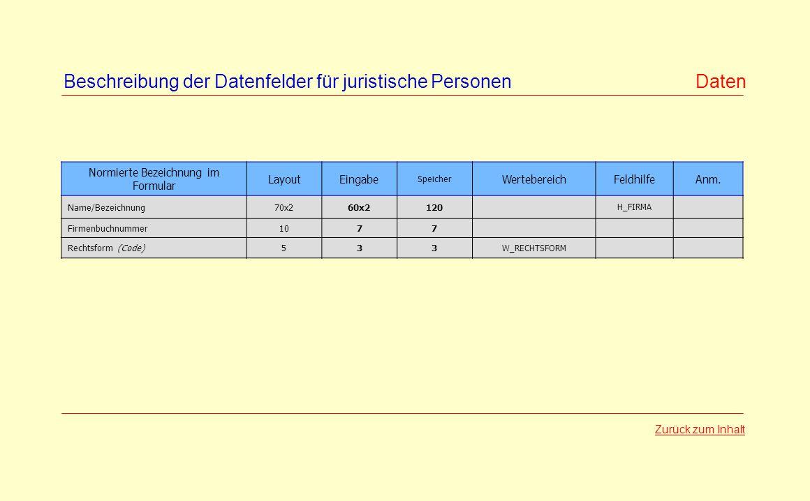 Beschreibung der Datenfelder für juristische Personen Daten Normierte Bezeichnung im Formular LayoutEingabe Speicher WertebereichFeldhilfeAnm. Name/Be