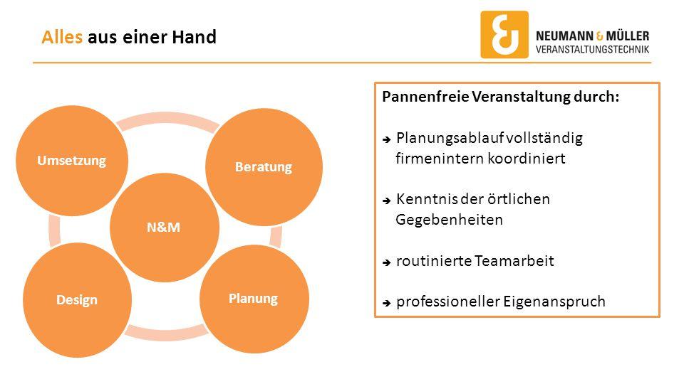 Alles aus einer Hand N&M Beratung Planung Design Umsetzung Pannenfreie Veranstaltung durch:  Planungsablauf vollständig firmenintern koordiniert  Ke