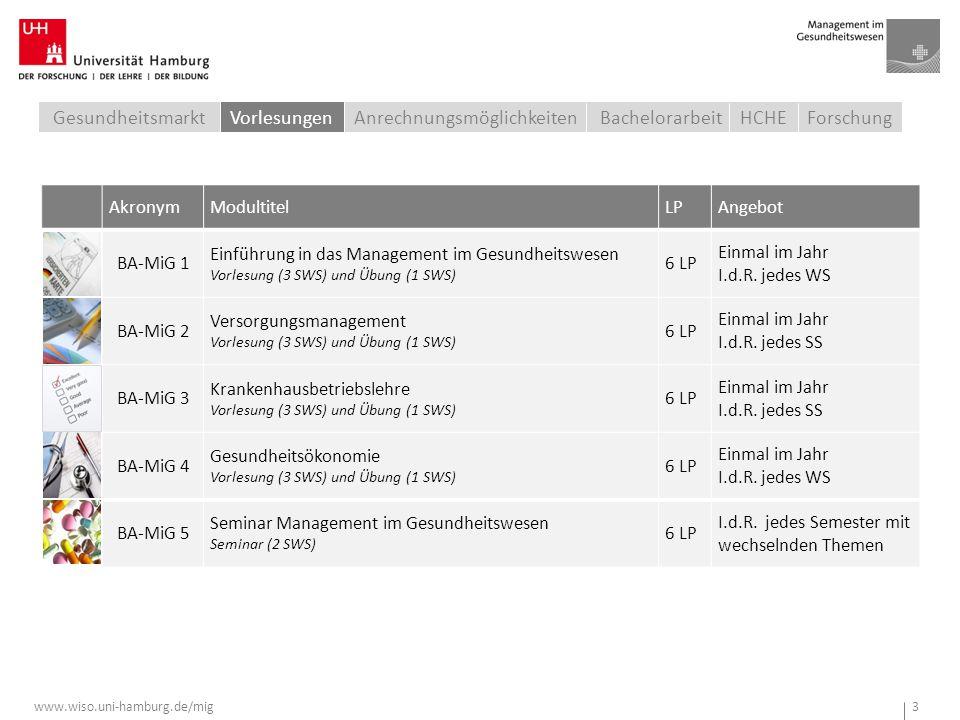 www.wiso.uni-hamburg.de/mig 3 AkronymModultitelLPAngebot BA-MiG 1 Einführung in das Management im Gesundheitswesen Vorlesung (3 SWS) und Übung (1 SWS)