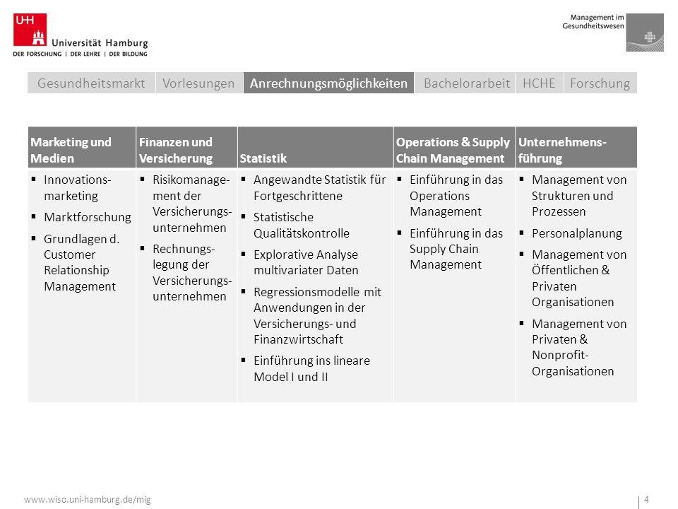 www.wiso.uni-hamburg.de/mig 4 Marketing und Medien Finanzen und VersicherungStatistik Operations & Supply Chain Management Unternehmens- führung  Inn