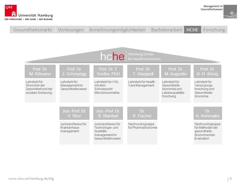 www.wiso.uni-hamburg.de/mig 6 Prof. Dr. J. Schreyögg Lehrstuhl für Management im Gesundheitswesen Prof. Dr. M. Kifmann Lehrstuhl für Ökonomik der Gesu