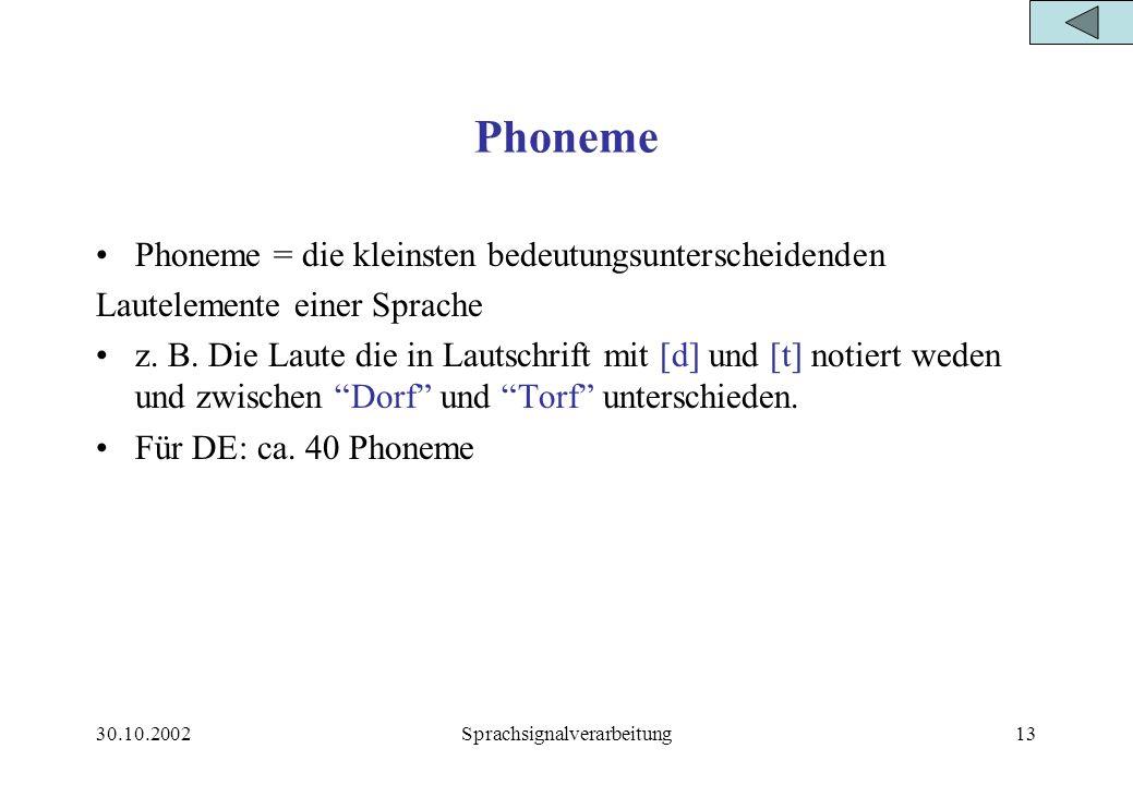 30.10.2002Sprachsignalverarbeitung13 Phoneme Phoneme = die kleinsten bedeutungsunterscheidenden Lautelemente einer Sprache z.