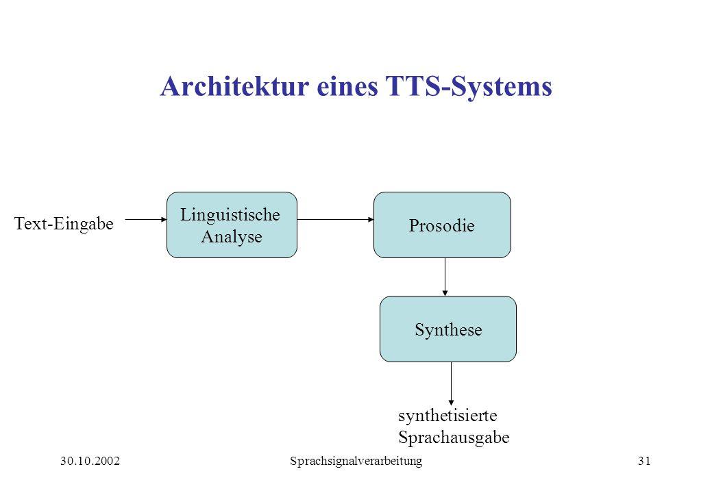 30.10.2002Sprachsignalverarbeitung31 Architektur eines TTS-Systems Text-Eingabe Linguistische Analyse Prosodie Synthese synthetisierte Sprachausgabe