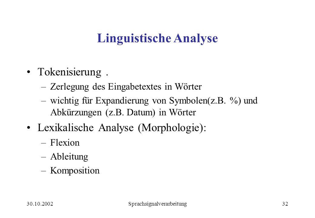 30.10.2002Sprachsignalverarbeitung32 Linguistische Analyse Tokenisierung.