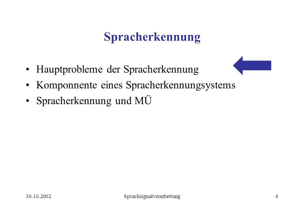 30.10.2002Sprachsignalverarbeitung35 Quellsprache - Eingabe (Text) Zielsprache - Ausgabe (Text) MÜ - System SpracherkennerSprachsyntheser Quellsprache -Eingabe (Signal) Zielsprache -Ausgabe (Signal)