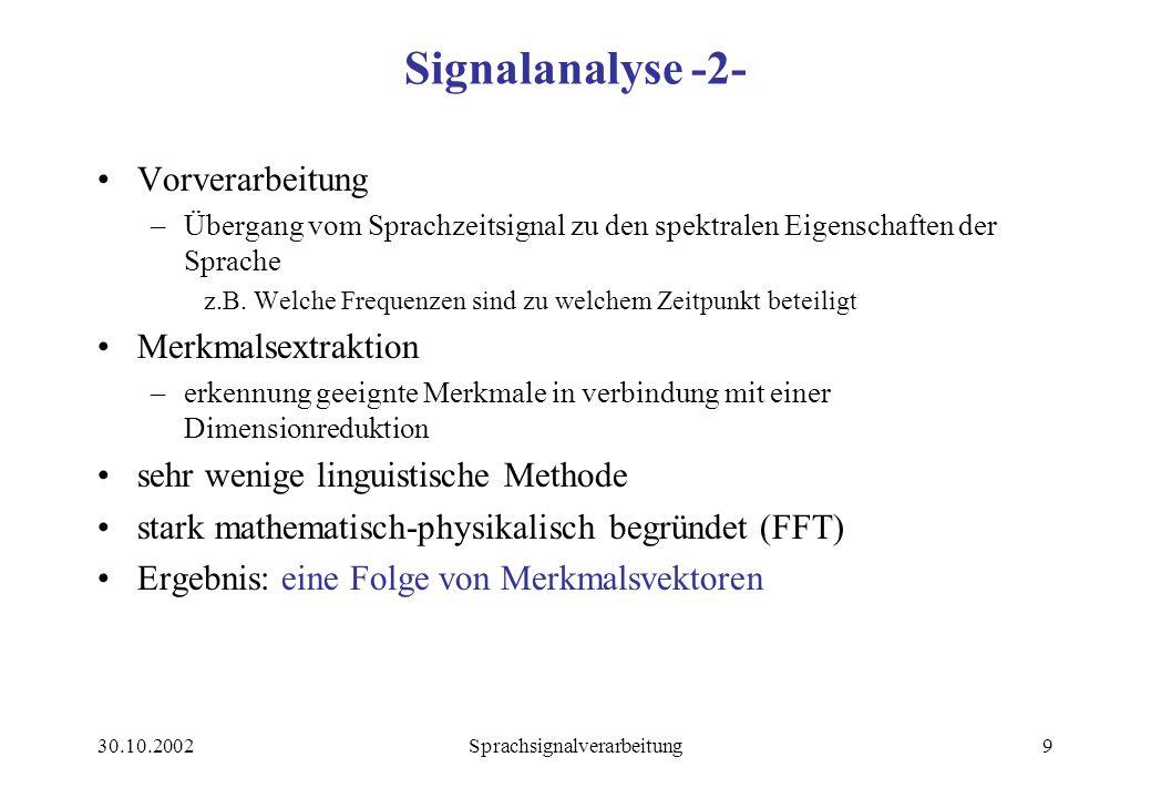 30.10.2002Sprachsignalverarbeitung10 Signalanalyse -3- Schön, halten wir fest Frau Petzold 1.