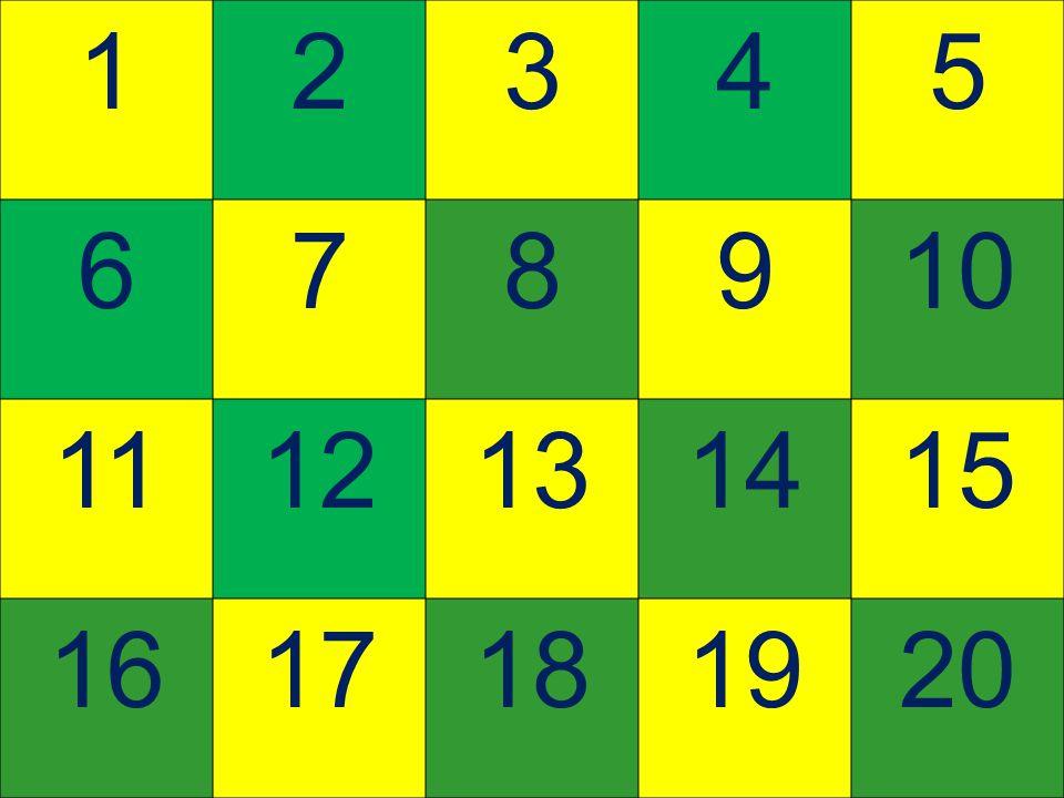 Test 1B 1) Schreibt die Nummern: i)elf ii)sechs iii)achtzehn 2) Schreibt die Wörter: i)20 ii)13 iii)7 3) Ordnet die Nummern: i)vier, zwölf, acht ii)zwanzig, zehn, fünfzehn iii)sechs, zwölf, neun, iv)achtzehn, sechs, zwölf 4) Welche Nummer fehlt?: i)elf, ……, dreizehn ii) zwanzig, neunzehn, … iii) ……, neun, acht 5) Welche Nummer fehlt?: i)zehn, ……., vierzehn ii)acht, zehn, ….