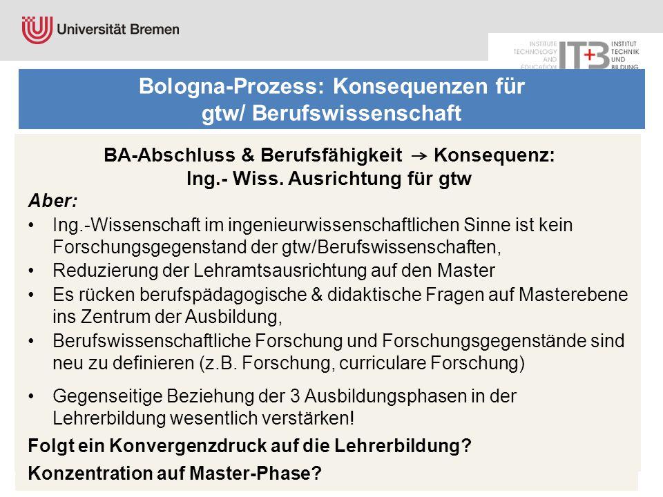 BA-Abschluss & Berufsfähigkeit Konsequenz: Ing.- Wiss. Ausrichtung für gtw Aber: Ing.-Wissenschaft ist kein Forschungsgegenstand der gtw/Berufswissens