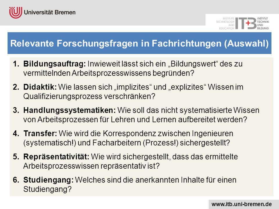 """www.itb.uni-bremen.de Relevante Forschungsfragen in Fachrichtungen (Auswahl) 1.Bildungsauftrag: Inwieweit lässt sich ein """"Bildungswert des zu vermittelnden Arbeitsprozesswissens begründen."""