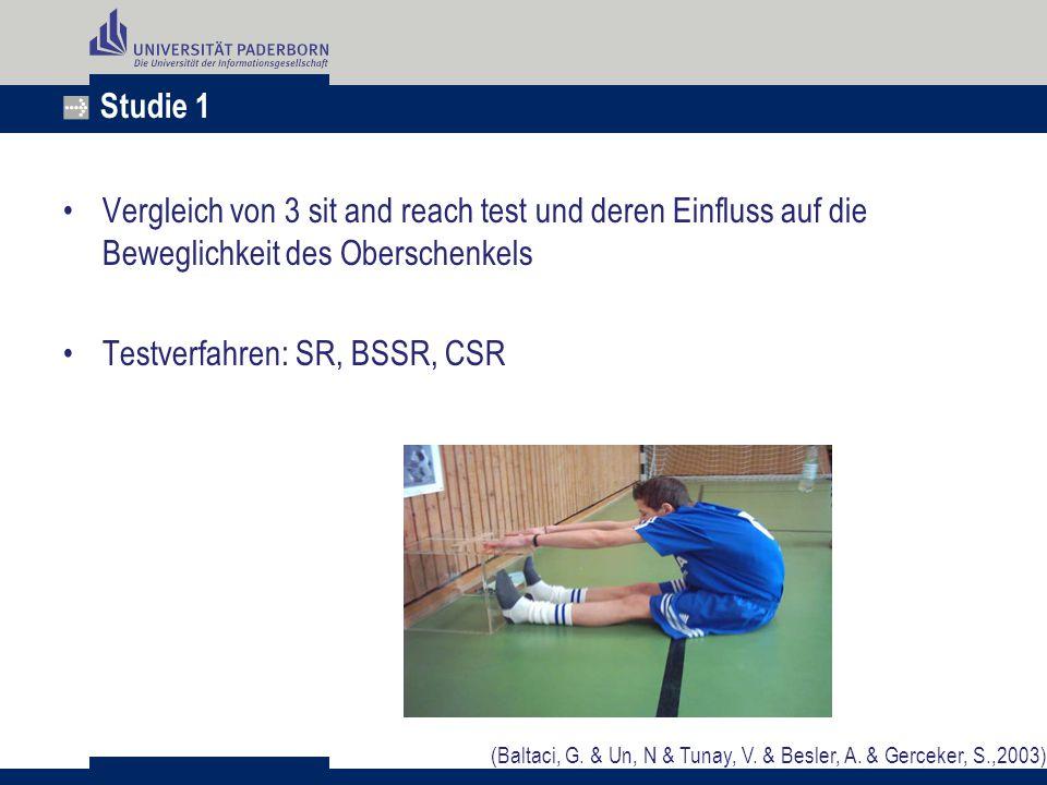 Studie 1 Vergleich von 3 sit and reach test und deren Einfluss auf die Beweglichkeit des Oberschenkels Testverfahren: SR, BSSR, CSR (Baltaci, G. & Un,