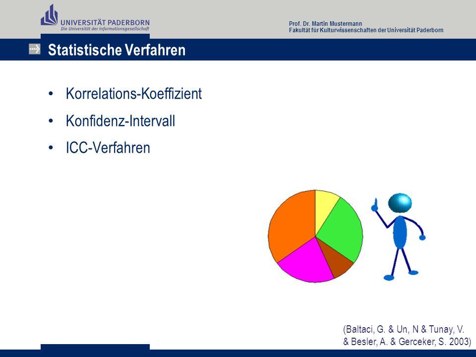 Statistische Verfahren Korrelations-Koeffizient Konfidenz-Intervall ICC-Verfahren Prof. Dr. Martin Mustermann Fakultät für Kulturwissenschaften der Un