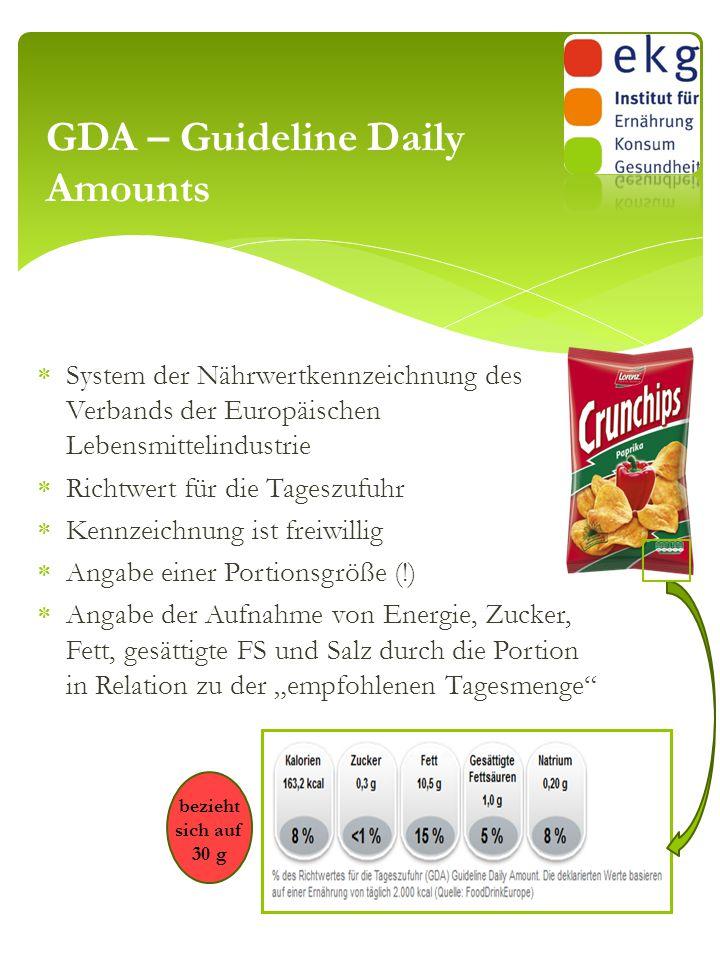  System der Nährwertkennzeichnung des Verbands der Europäischen Lebensmittelindustrie  Richtwert für die Tageszufuhr  Kennzeichnung ist freiwillig