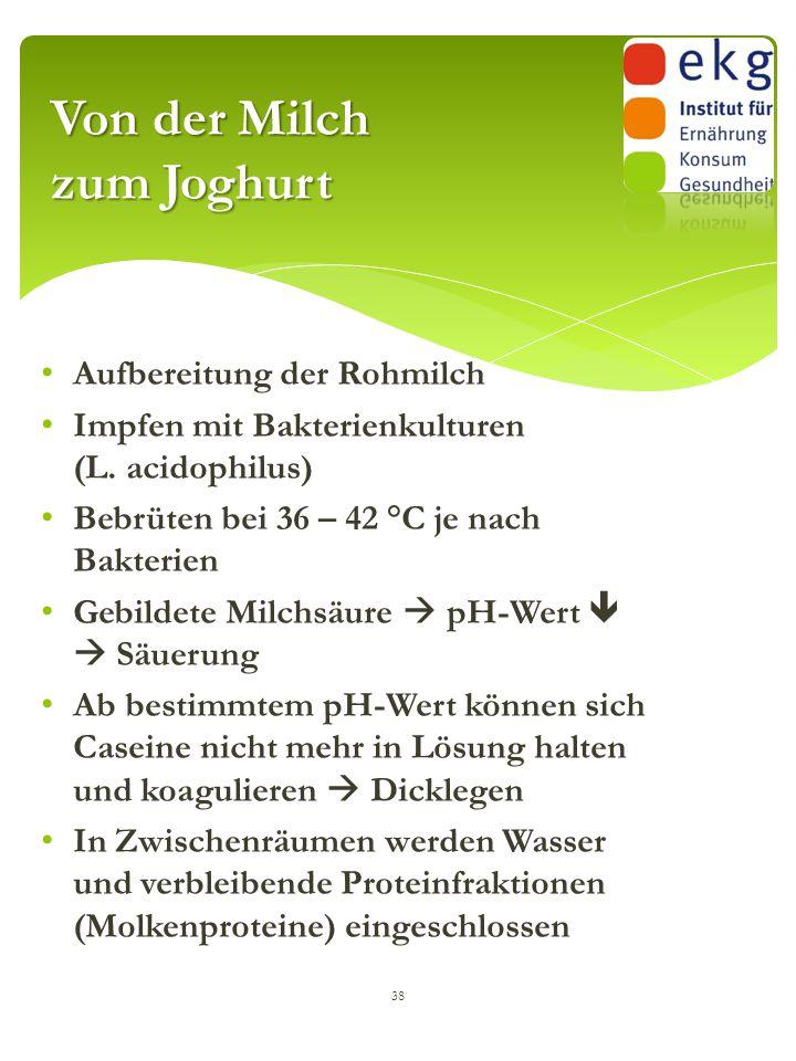 Aufbereitung der Rohmilch Impfen mit Bakterienkulturen (L. acidophilus) Bebrüten bei 36 – 42 °C je nach Bakterien Gebildete Milchsäure  pH-Wert   S
