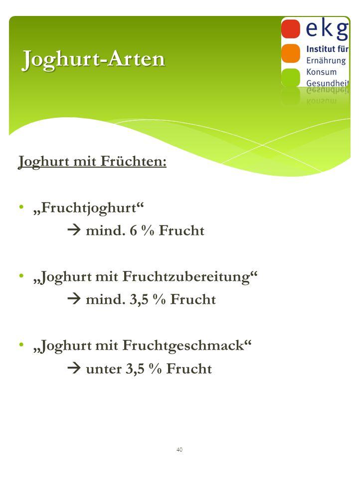 """Joghurt mit Früchten: """"Fruchtjoghurt""""  mind. 6 % Frucht """"Joghurt mit Fruchtzubereitung""""  mind. 3,5 % Frucht """"Joghurt mit Fruchtgeschmack""""  unter 3,"""