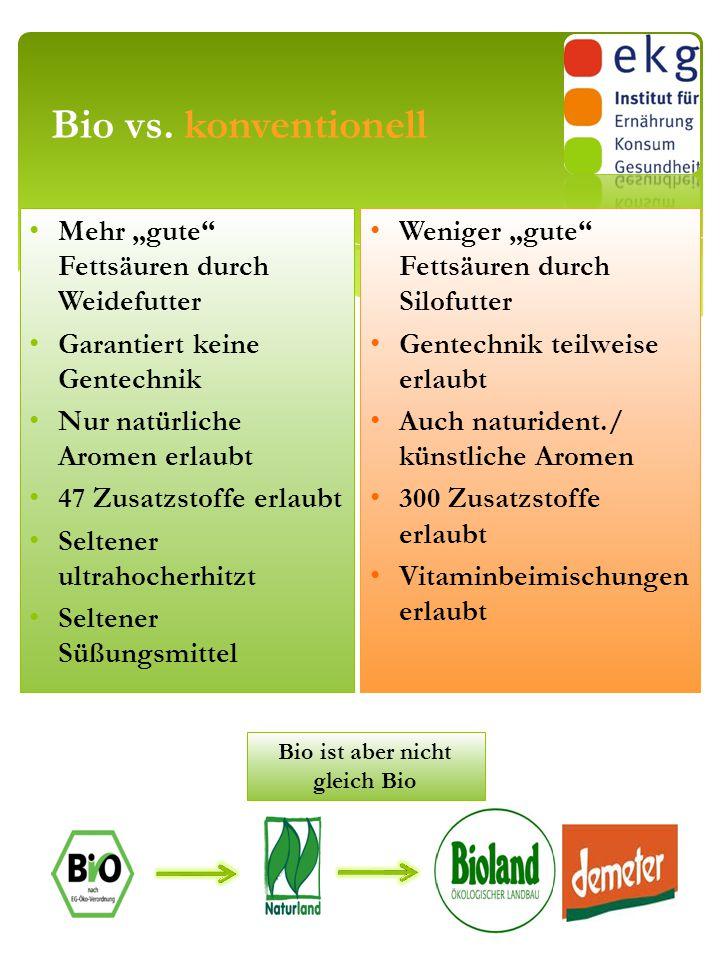 """Bio vs. konventionell Mehr """"gute"""" Fettsäuren durch Weidefutter Garantiert keine Gentechnik Nur natürliche Aromen erlaubt 47 Zusatzstoffe erlaubt Selte"""