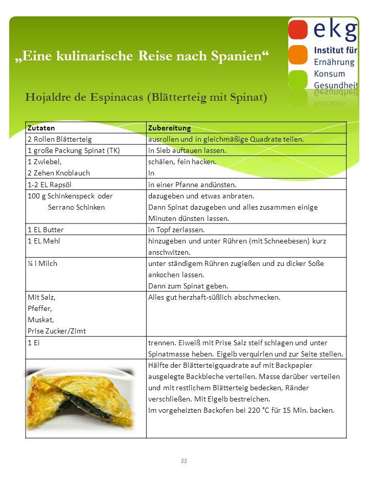 """Hojaldre de Espinacas (Blätterteig mit Spinat) 55 """"Eine kulinarische Reise nach Spanien"""" ZutatenZubereitung 2 Rollen Blätterteigausrollen und in gleic"""