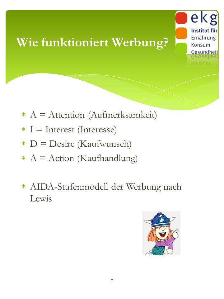  A = Attention (Aufmerksamkeit)  I = Interest (Interesse)  D = Desire (Kaufwunsch)  A = Action (Kaufhandlung)  AIDA-Stufenmodell der Werbung nach
