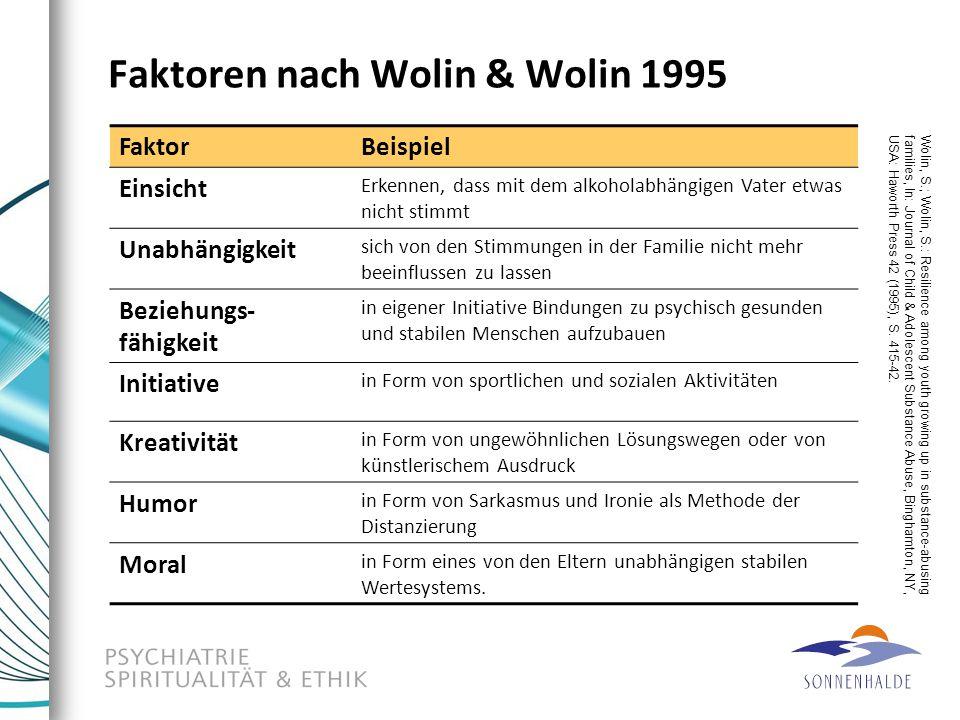 Faktoren nach Wolin & Wolin 1995 FaktorBeispiel Einsicht Erkennen, dass mit dem alkoholabhängigen Vater etwas nicht stimmt Unabhängigkeit sich von den