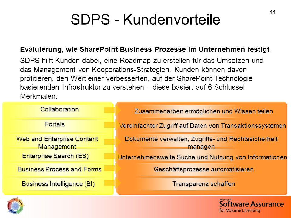 11 SDPS - Kundenvorteile Evaluierung, wie SharePoint Business Prozesse im Unternehmen festigt SDPS hilft Kunden dabei, eine Roadmap zu erstellen für d