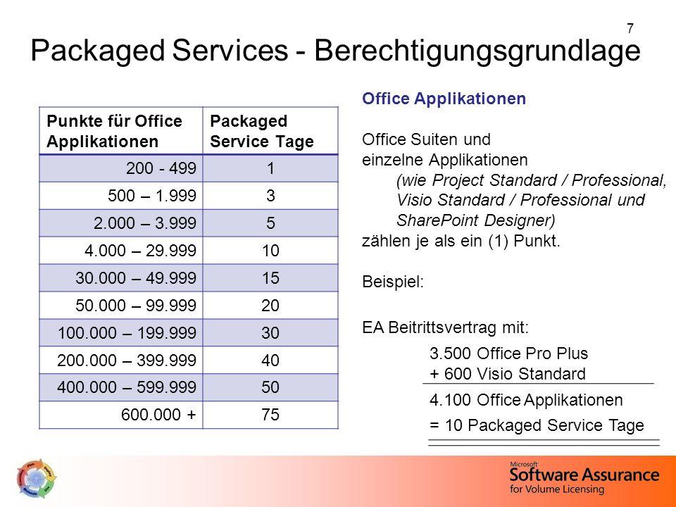 8 Punkte für CAL Suiten Packaged Service Tage 200 – 3.9991 4.000 – 9.9993 10.000 – 99.9995 100.000 – 299.9997 300.000 – 599.99910 600.000 +12 CAL Suiten Core CAL Suite = 1 Punkt Enterprise CAL Suite = 2 Punkte Beispiel: Select Beitrittsvertrag mit Software Assurance Membership und 2.000 Enterprise CAL Suiten: 2.000 ECAL Suiten x 2 Punkte = 4.000 Punkte CAL Suiten = 3 Packaged Service Tage Packaged Services - Berechtigungsgrundlage