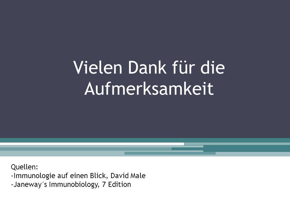 Vielen Dank für die Aufmerksamkeit Quellen: -Immunologie auf einen Blick, David Male -Janeway´s Immunobiology, 7 Edition