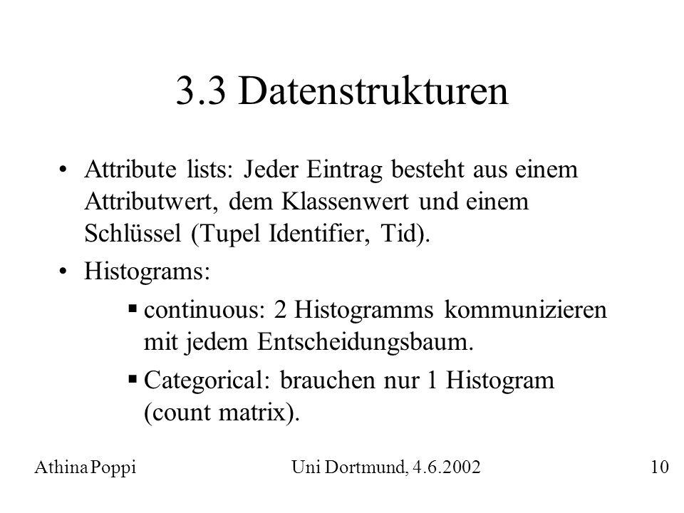 3.4 Splitting a node´s attribute lists Athina Poppi Uni Dortmund, 4.6.2002 11 AgeClassTid 17High1 20High5 23High0 32Low4 43High2 68Low3 CarTypeClassTid FamilyHigh1 SportsHigh5 SportsHigh0 FamilyLow4 TruckHigh2 familyLow3 Age<27.5 12 Attribute lists for node 0 Attribute lists for node 1 AgeClassTid 17High1 20High5 23High0 Car Type ClassTid FamilyHigh0 SportsHigh1 familyHigh5