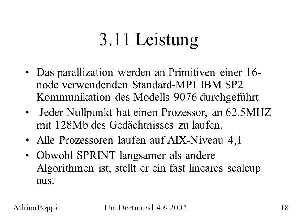 3.12 Uniprocessor performance Athina Poppi Uni Dortmund, 4.6.2002 19