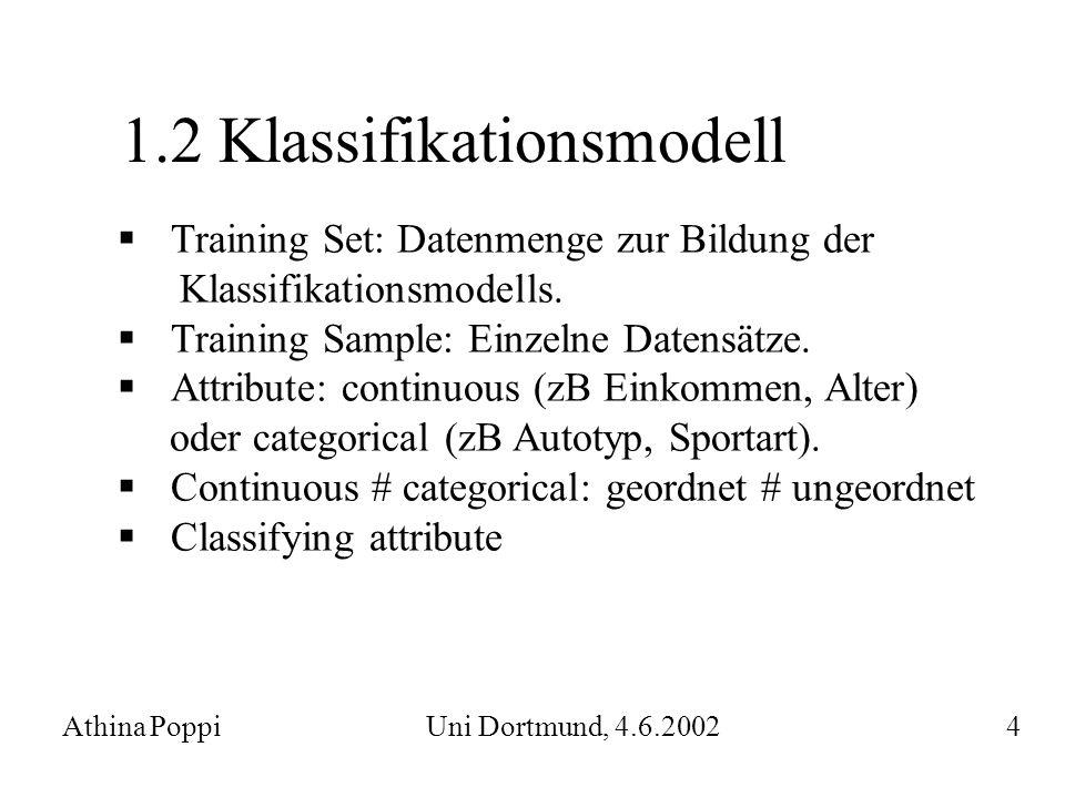 1.2 Klassifikationsmodell  Training Set: Datenmenge zur Bildung der Klassifikationsmodells.  Training Sample: Einzelne Datensätze.  Attribute: cont