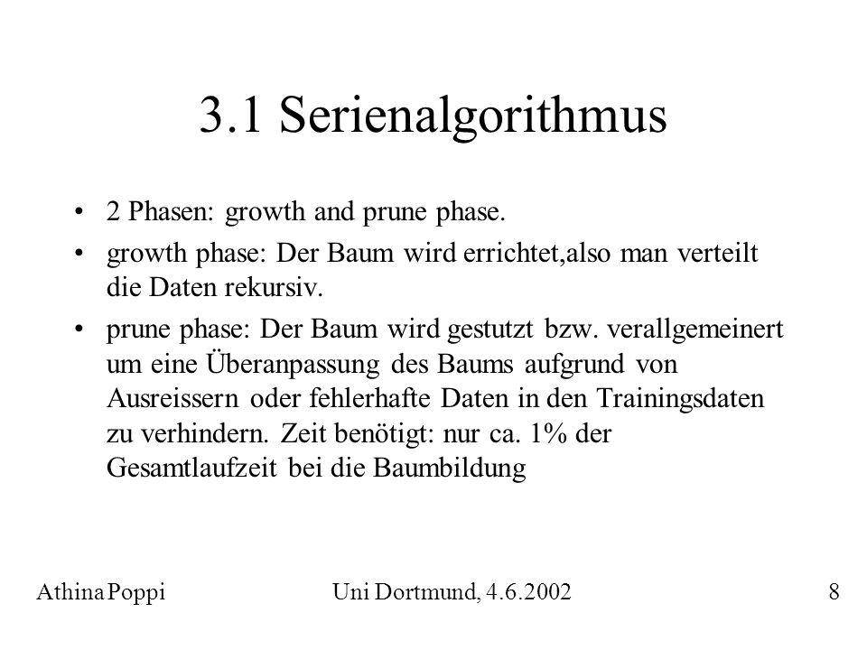 3.1 Serienalgorithmus 2 Phasen: growth and prune phase. growth phase: Der Baum wird errichtet,also man verteilt die Daten rekursiv. prune phase: Der B