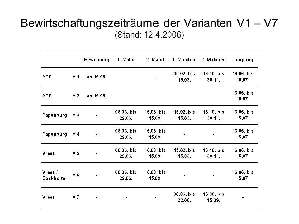 Bewirtschaftungszeiträume der Varianten V1 – V7 (Stand: 12.4.2006)