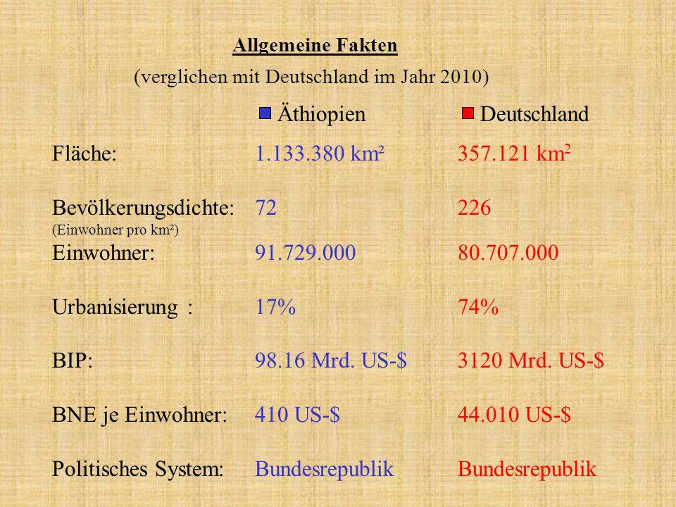 Allgemeine Fakten Fläche: 1.133.380 km²357.121 km 2 Bevölkerungsdichte:72226 (Einwohner pro km²) Einwohner:91.729.00080.707.000 Urbanisierung:17% 74%