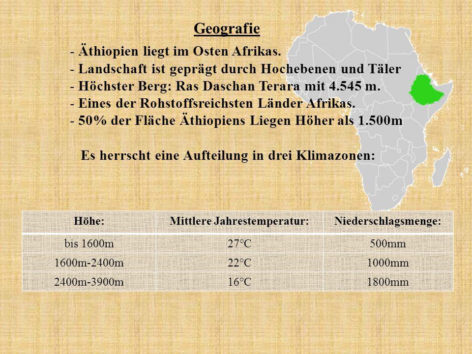 Geografie - Äthiopien liegt im Osten Afrikas. - Landschaft ist geprägt durch Hochebenen und Täler - Höchster Berg: Ras Daschan Terara mit 4.545 m. - E