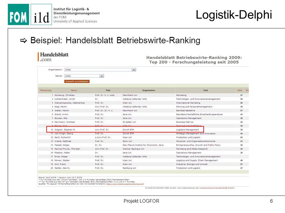 Logistik-Delphi  Beispiel: Handelsblatt Betriebswirte-Ranking 6Projekt LOGFOR