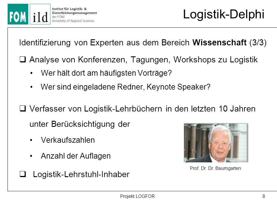 Logistik-Delphi 8Projekt LOGFOR Identifizierung von Experten aus dem Bereich Wissenschaft (3/3)  Analyse von Konferenzen, Tagungen, Workshops zu Logistik Wer hält dort am häufigsten Vorträge.