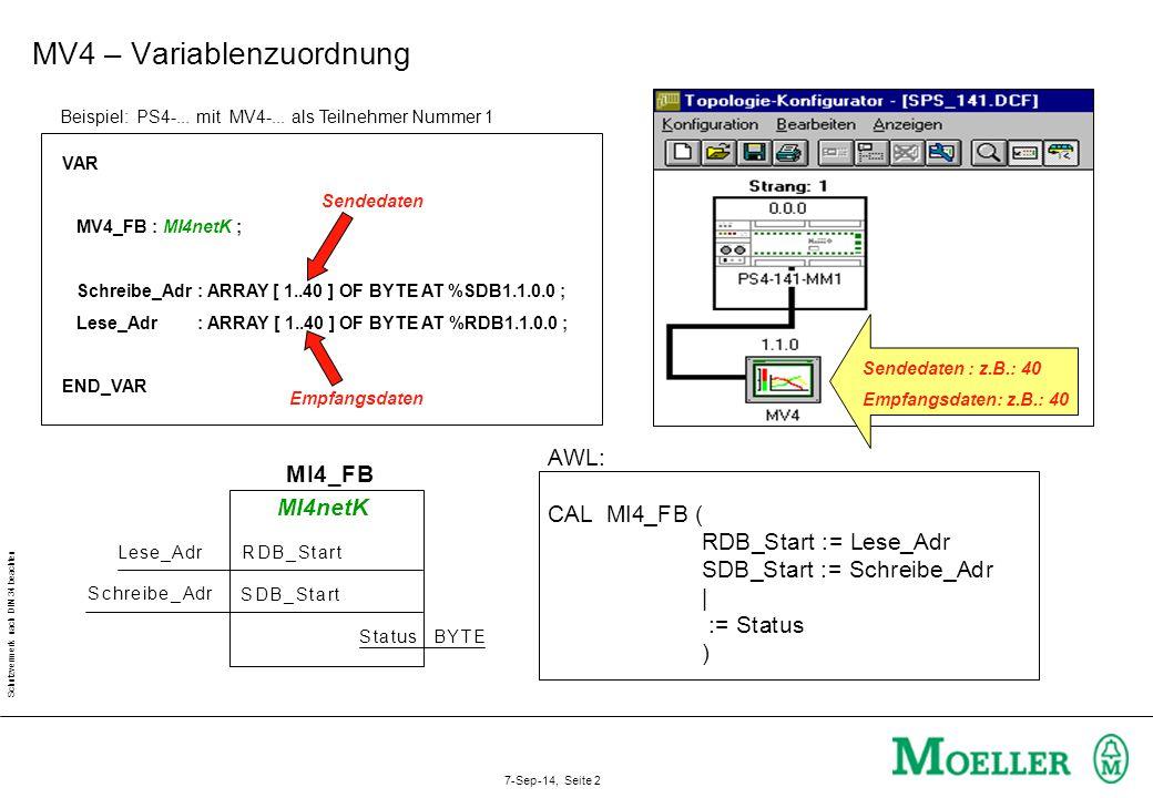 Schutzvermerk nach DIN 34 beachten 7-Sep-14, Seite 2 Sendedaten : z.B.: 40 Empfangsdaten: z.B.: 40 VAR MV4_FB : MI4netK ; Schreibe_Adr : ARRAY [ 1..40 ] OF BYTE AT %SDB1.1.0.0 ; Lese_Adr : ARRAY [ 1..40 ] OF BYTE AT %RDB1.1.0.0 ; END_VAR Sendedaten Empfangsdaten Beispiel: PS4-...