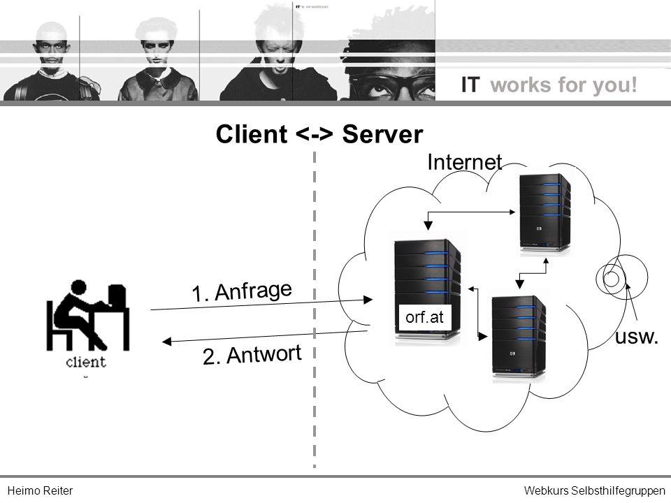Heimo ReiterWebkurs Selbsthilfegruppen Client Server Internet 1. Anfrage 2. Antwort usw. orf.at