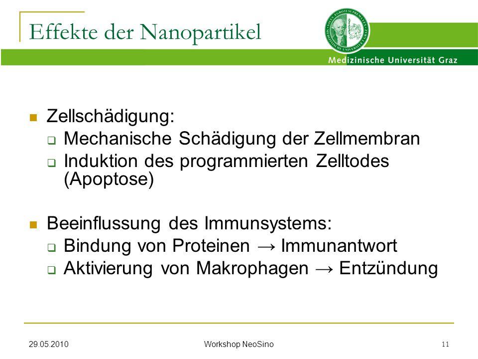 29.05.2010 Workshop NeoSino 11 Zellschädigung:  Mechanische Schädigung der Zellmembran  Induktion des programmierten Zelltodes (Apoptose) Beeinfluss