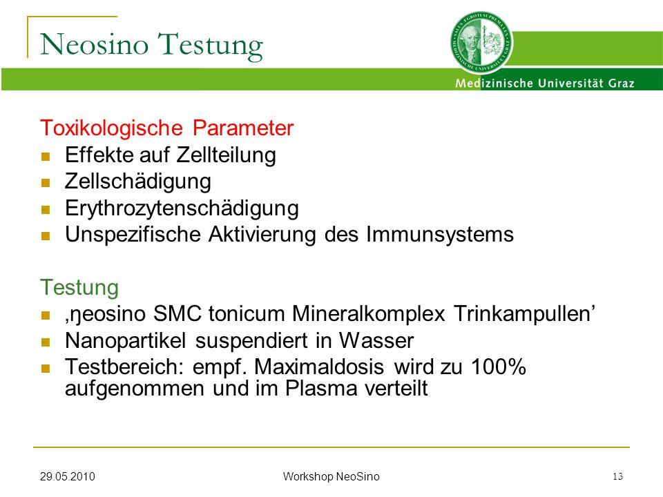 29.05.2010 Workshop NeoSino 13 Toxikologische Parameter Effekte auf Zellteilung Zellschädigung Erythrozytenschädigung Unspezifische Aktivierung des Im