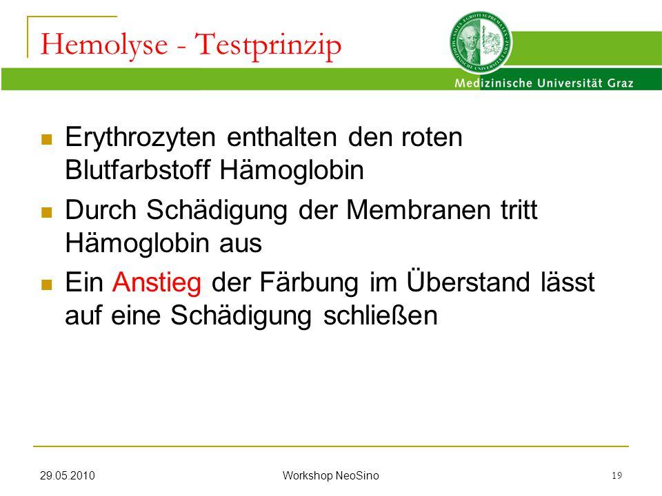 29.05.2010 Workshop NeoSino 19 Erythrozyten enthalten den roten Blutfarbstoff Hämoglobin Durch Schädigung der Membranen tritt Hämoglobin aus Ein Ansti